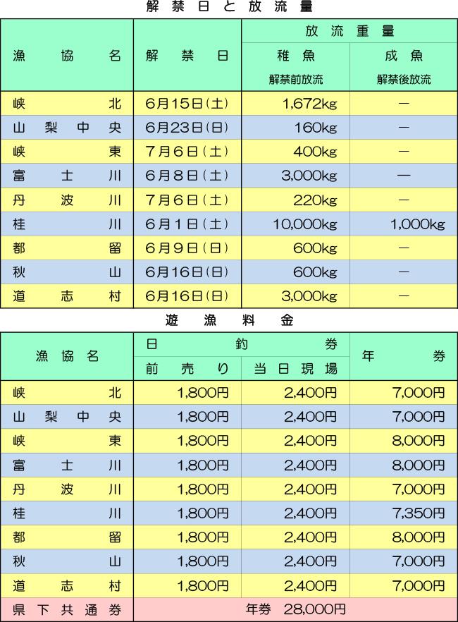 2019年県下共通遊魚承認証.jpg