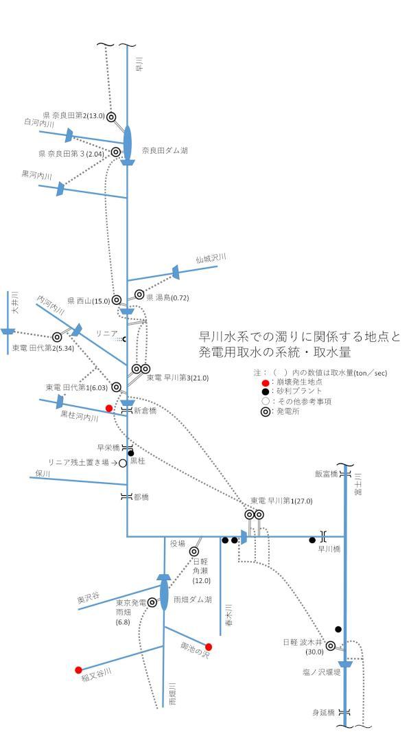 早川水系図.jpg